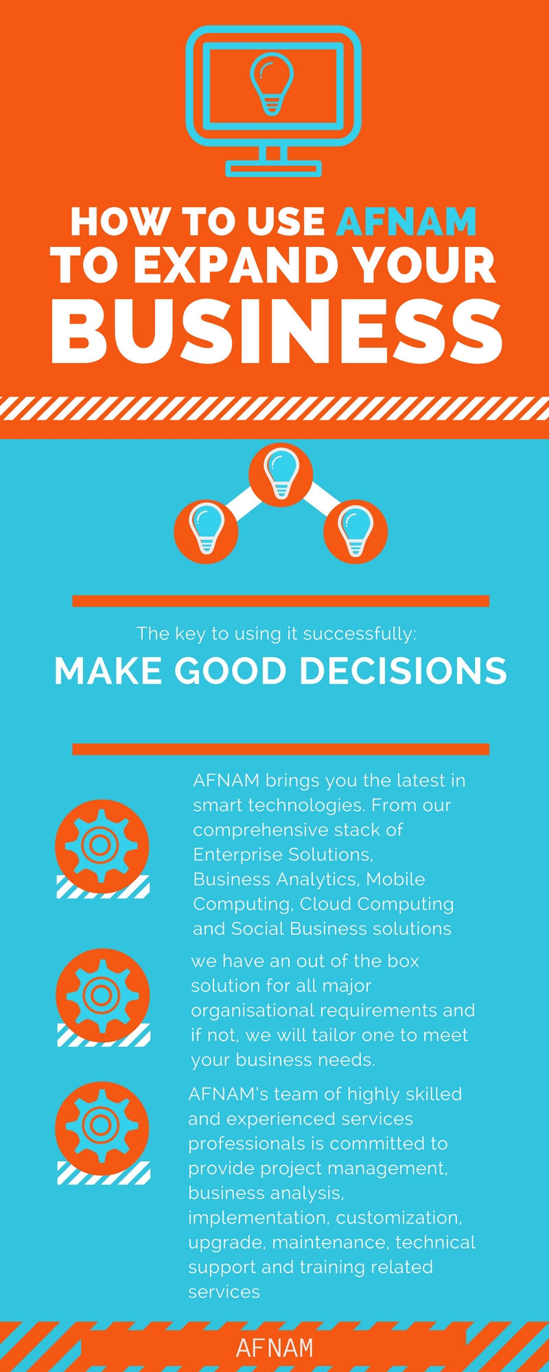 afnam-infographics